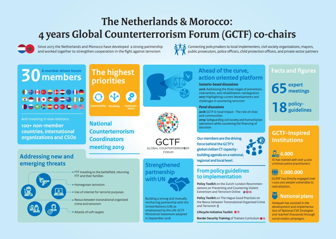 Global Counterterrorism Forum (GCTF) - Home